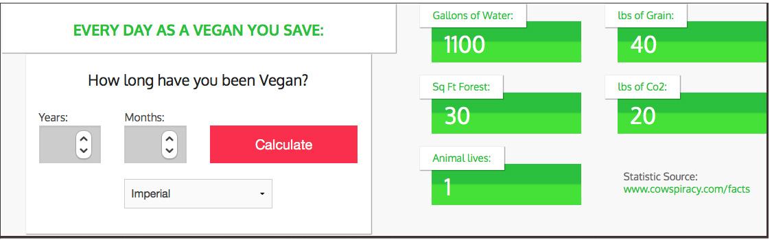 Vegan calculator